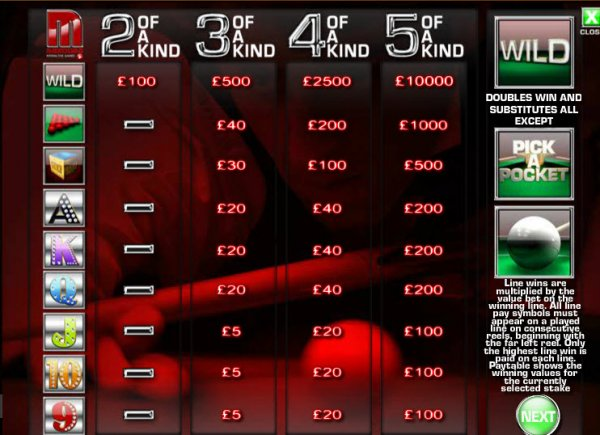 Ronnie 0 Sullivans Big Break Slot - Play Online for Free