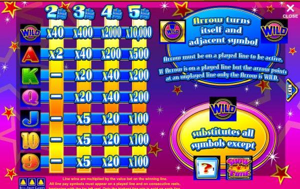 casino free slots online royals online