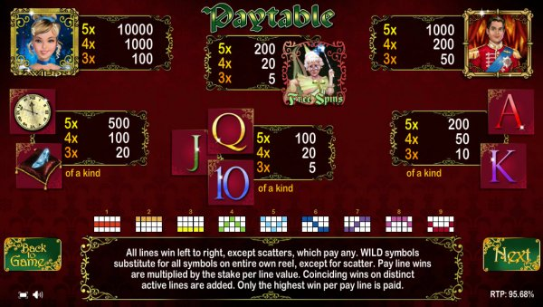 Cinderellas Palace Slot Machine Online ᐈ Cayetano Gaming™ Casino Slots