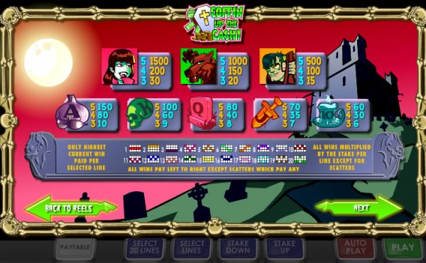 online casino games that pay cash