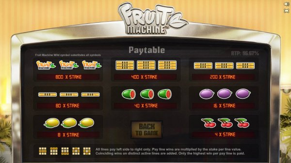 which online casino pays the best fruit casino
