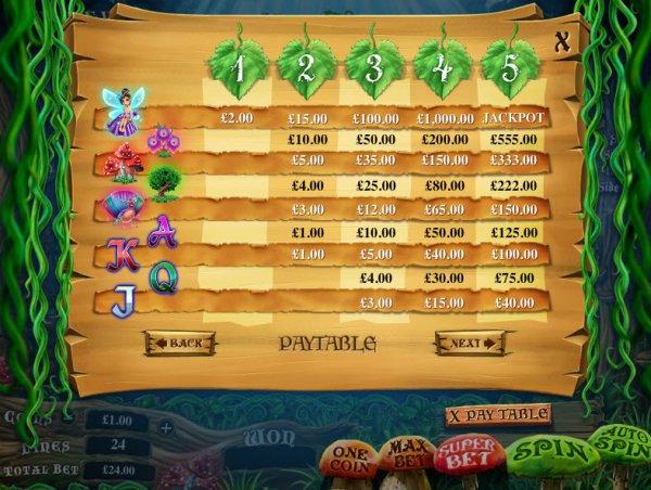 online casino games garden spiele
