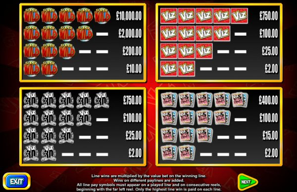 Viz Slot Pay Table
