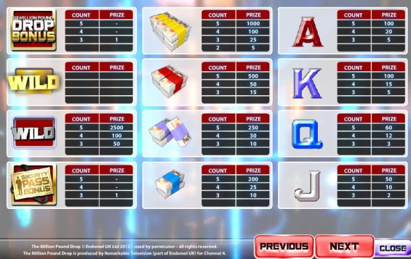 The Million Pound Drop™ Slot Machine Game to Play Free in Endemol Gamess Online Casinos