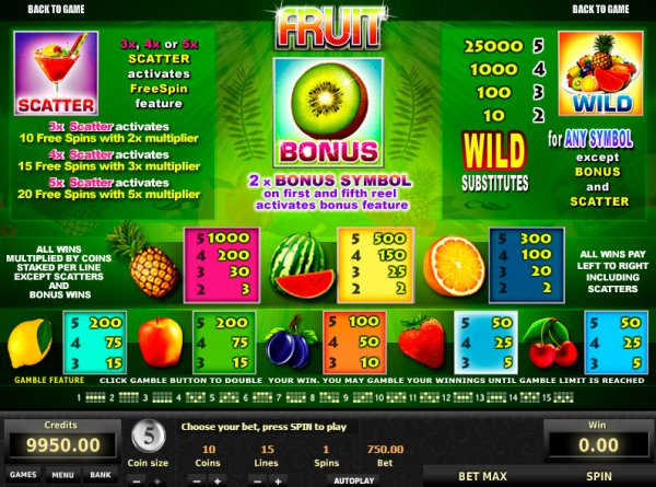 online casino eröffnen fruit casino