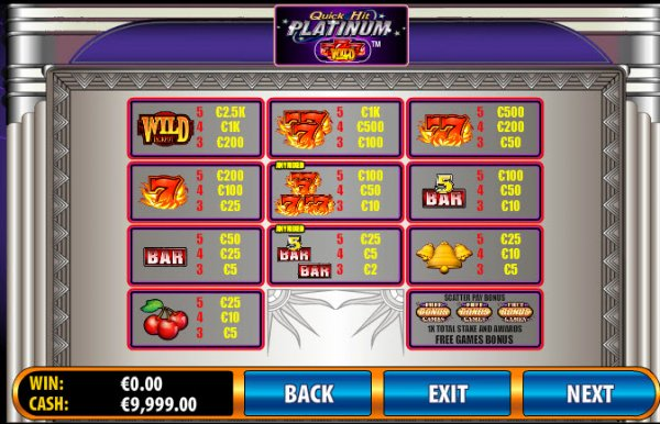 Quick Hit Platinum Slot Pay Table