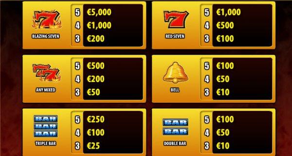 video slots free online dragon island