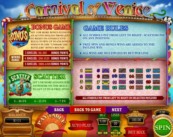 Carnival of Venice Slot - Review and Free Online Game