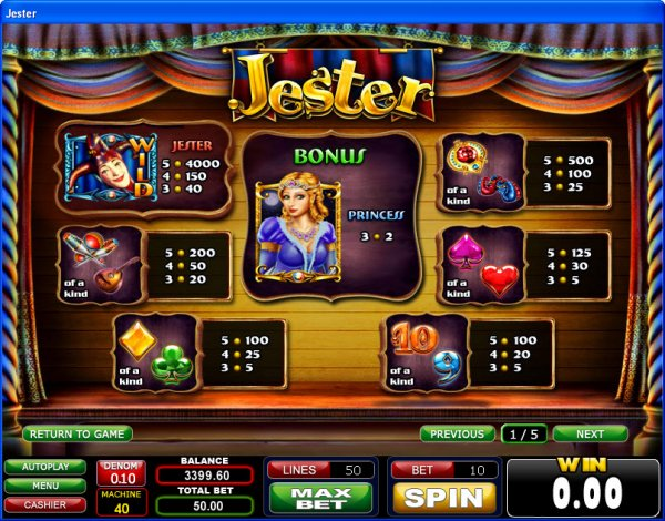 Jester Poker Game Guide – Play Jester Poker Online