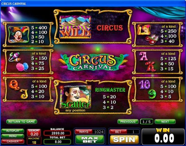 Cirque De Fous Slot - Play Online Video Slots for Free