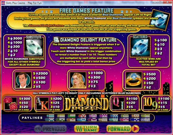 Diamond Dozen™ Slot Machine Game to Play Free in Realtime Gamings Online Casinos