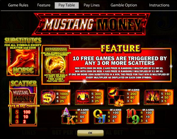 Pay slot online play