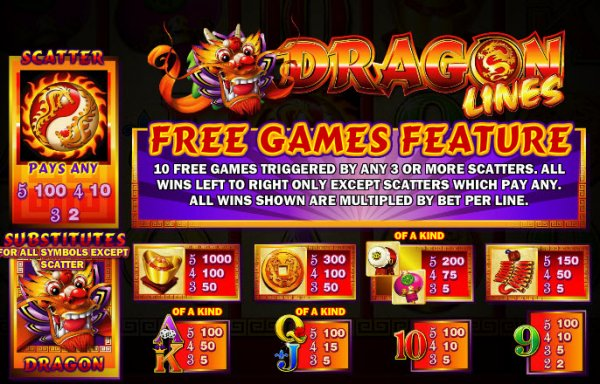 Mustang Money Slot - Play Ainsworth Slots for Free Online