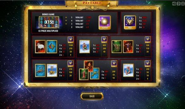 online casino erfahrung casino zodiac