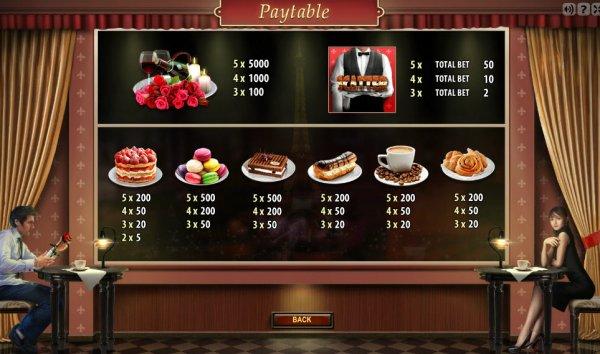 Cafe de Paris Slot Review & Free Instant Play Game