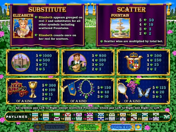 Regal Riches Slot Machine Online ᐈ RTG™ Casino Slots