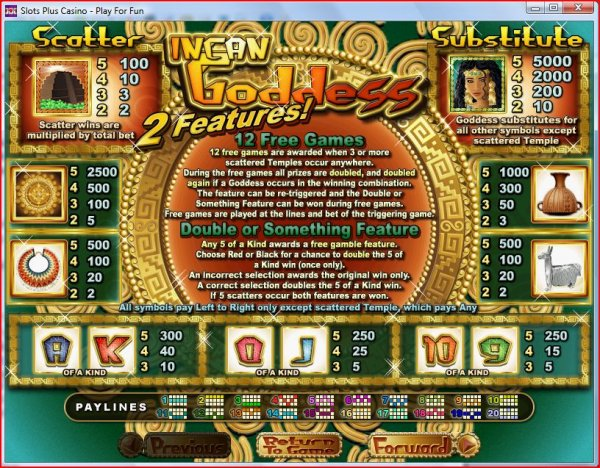 Lucky Birds Slot - Play the Free Casino Game Online