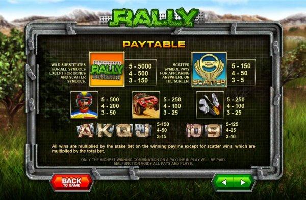 Slots online argentina