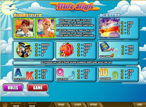 Mile High Slot™ Slot Machine Game to Play Free in WGSs Online Casinos