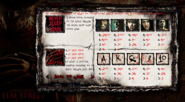 A Nightmare On Elm Street Slots - Try for Free Online