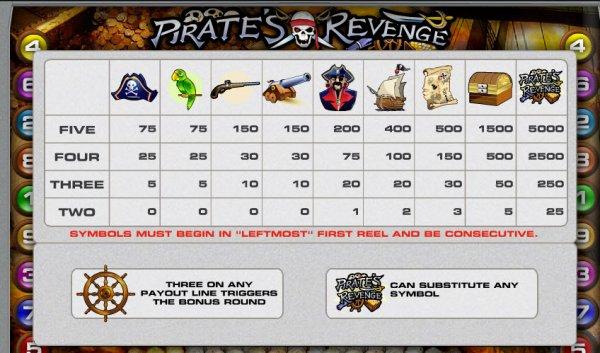 online casino norsk piraten symbole