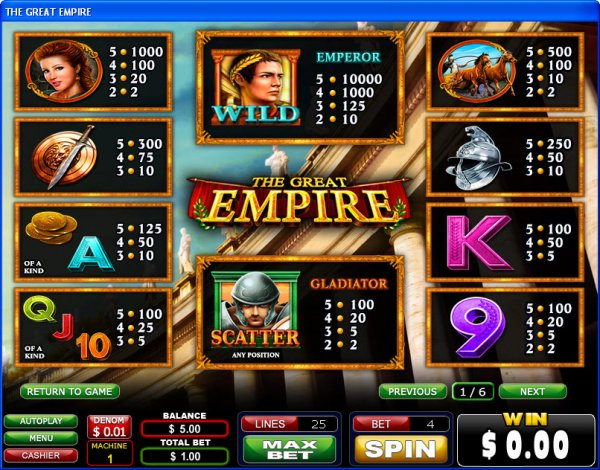 Spiele Great Empire - Video Slots Online