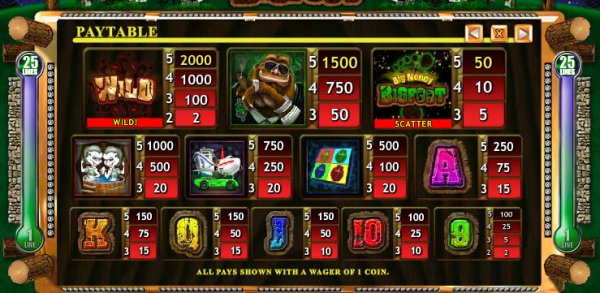 Big Money Bigfoot Slot - Play this Video Slot Online