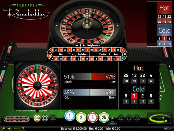 online gambling casino europe entertainment ltd