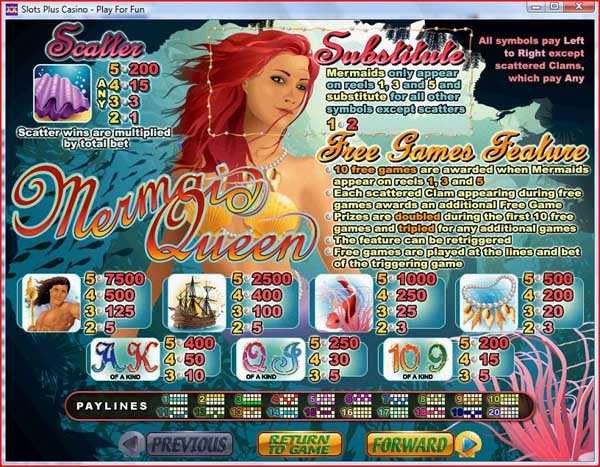 Mermaid Queen™ Slot Machine Game to Play Free in Realtime Gamings Online Casinos
