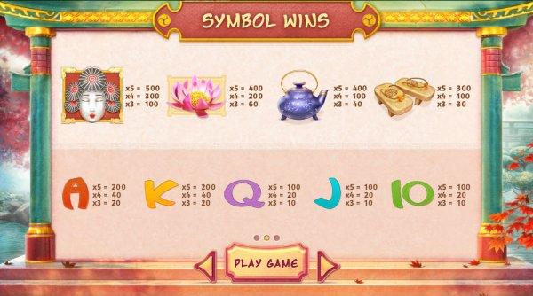 Bermuda Mysteries Online Slot - Spil Helt Gratis