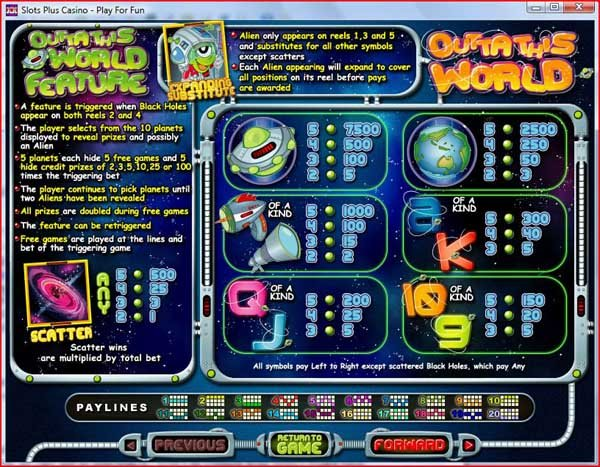 Outta This World™ Slot Machine Game to Play Free in Realtime Gamings Online Casinos