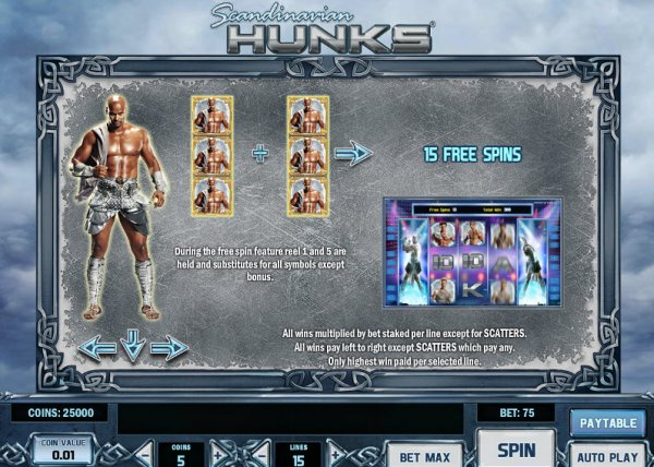 Scandinavian Hunks Online Slot Review - Play Free Online Now