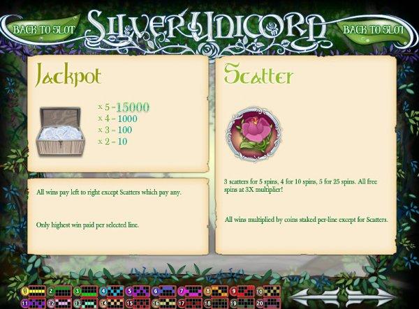 Silver Unicorn Slot Machine Online ᐈ Rival™ Casino Slots