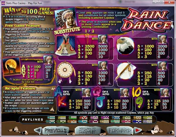 Rain Dance™ Slot Machine Game to Play Free in Realtime Gamings Online Casinos