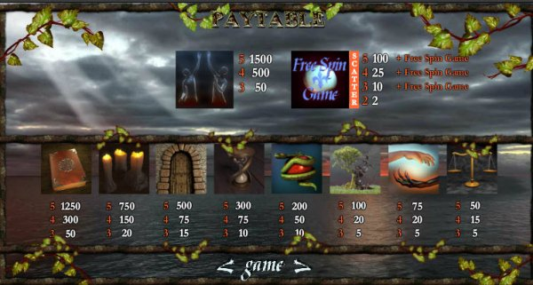 Dantes Purgatory Slot - Play the Free Casino Game Online