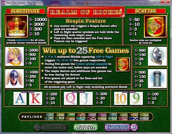 Realm of Riches™ Slot Machine Game to Play Free in Realtime Gamings Online Casinos