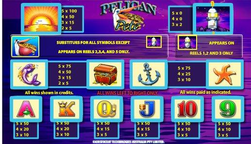 50 Lions máchinas tragamonedas gratis en Aristocrat Casinos en línea