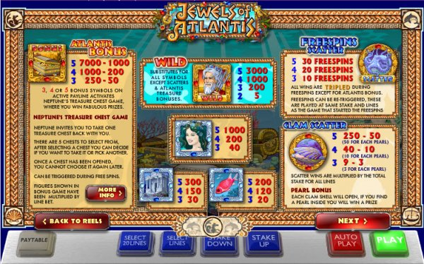 Jewels Of Atlantis Slot Bonus Features