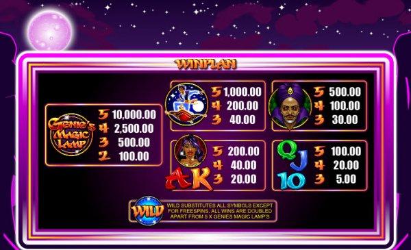 Gambling association