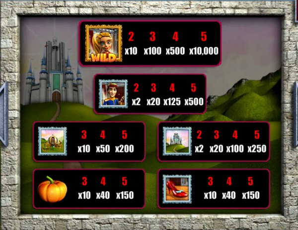 casino slot online spinderella