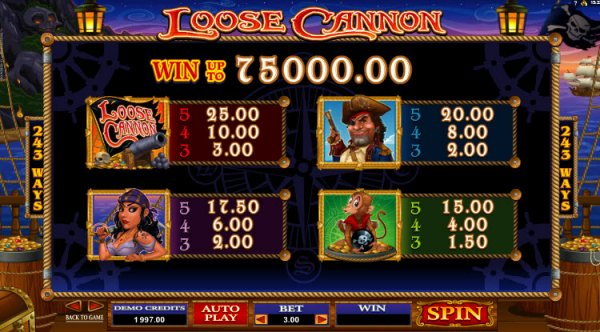 Loose Cannon Slot Pay Table