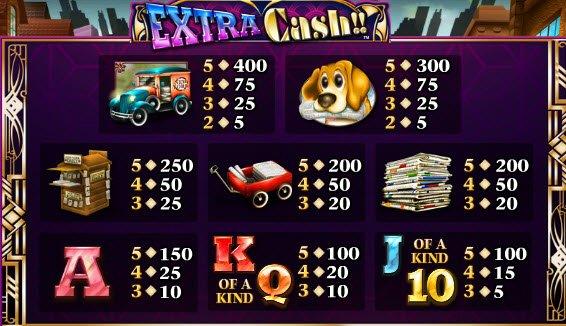 online casino list extra wild spielen