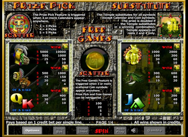 Aztec Rising Slot Machine Review & Free Instant Play Game