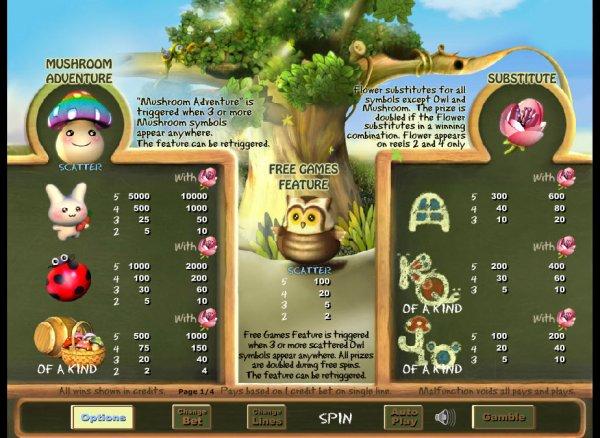 Happy Mushroom Slot - Play this Video Slot Online