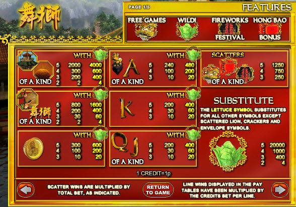 Lion Dance Slot - Available Online for Free or Real