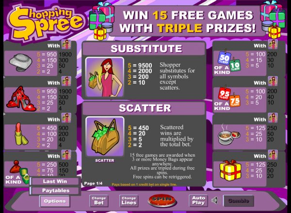 Shopping Spree Slots - Play Free Eyecon Slot Games Online