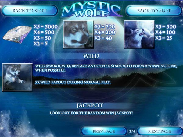 Mystic Japan Slot Machine - Now Available for Free Online