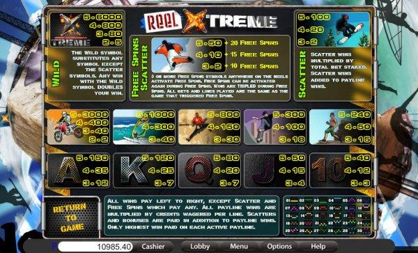 Reel Xtreme Slot By Saucify Betonsoft