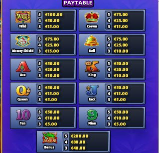 Jewel Of The Dragon Slot Pay Table