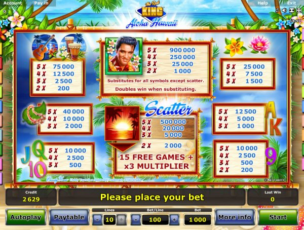 The Real King Aloha Hawaii Slot - Play for Free Now